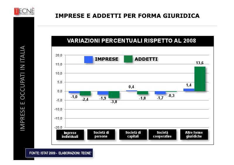 diapositiva_3