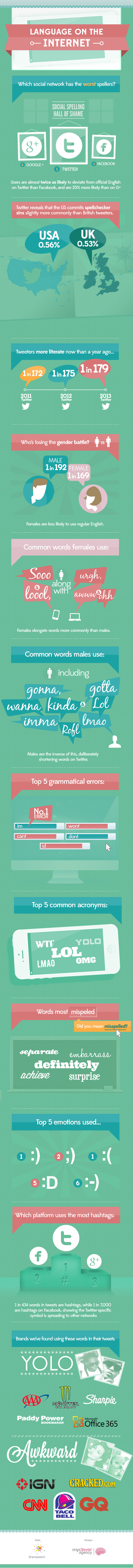 600x7088xlanguage-infographic2.png.pagespeed.ic.lwu_gnfklj