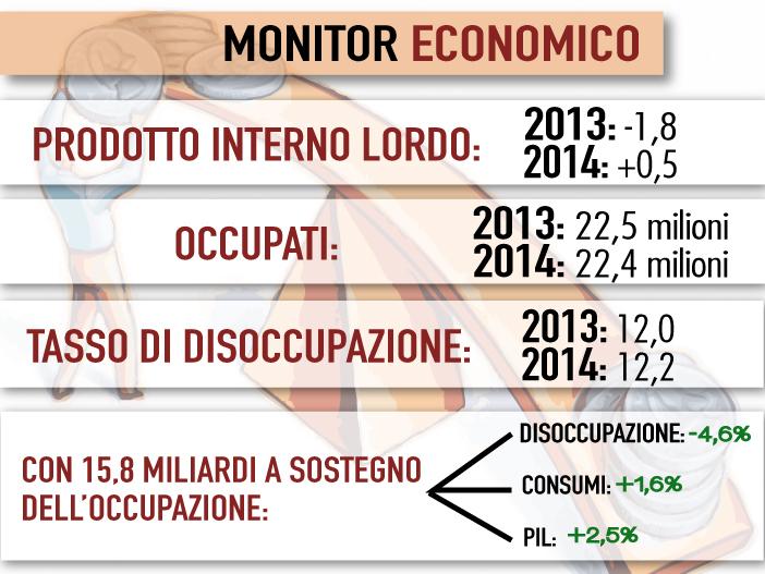 monitor-economico-big-3