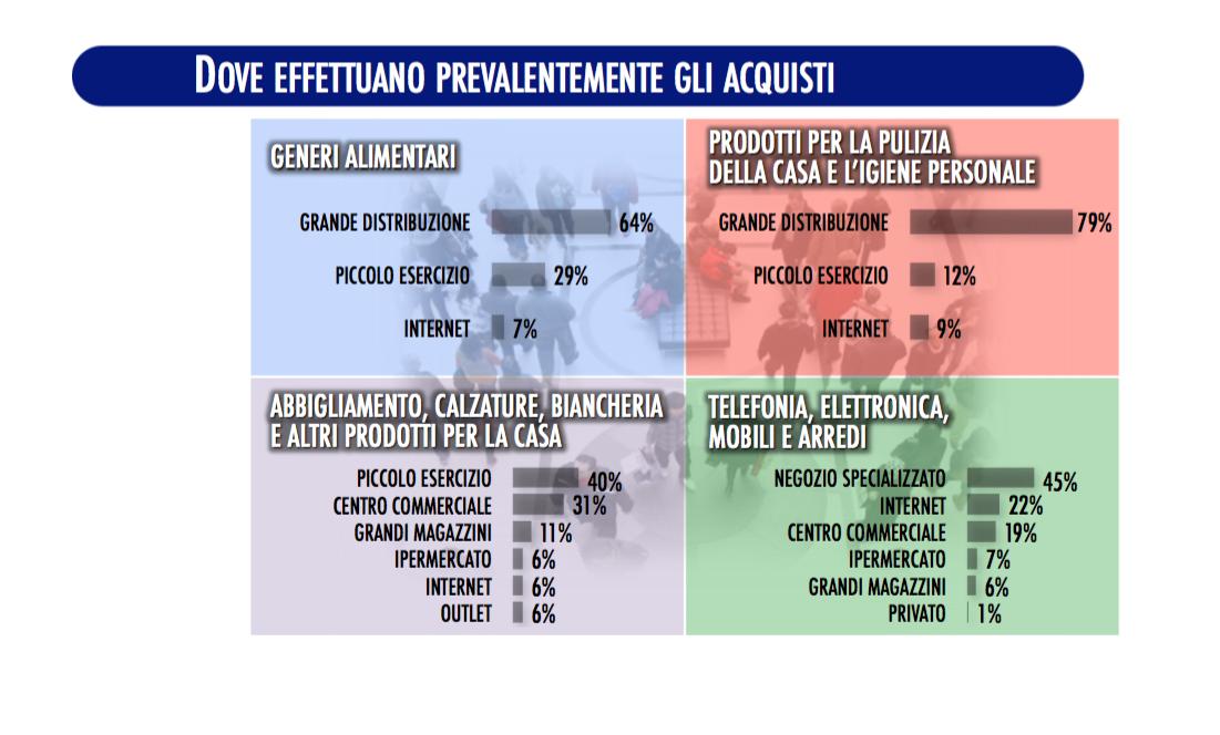 diapositiva_acquisti