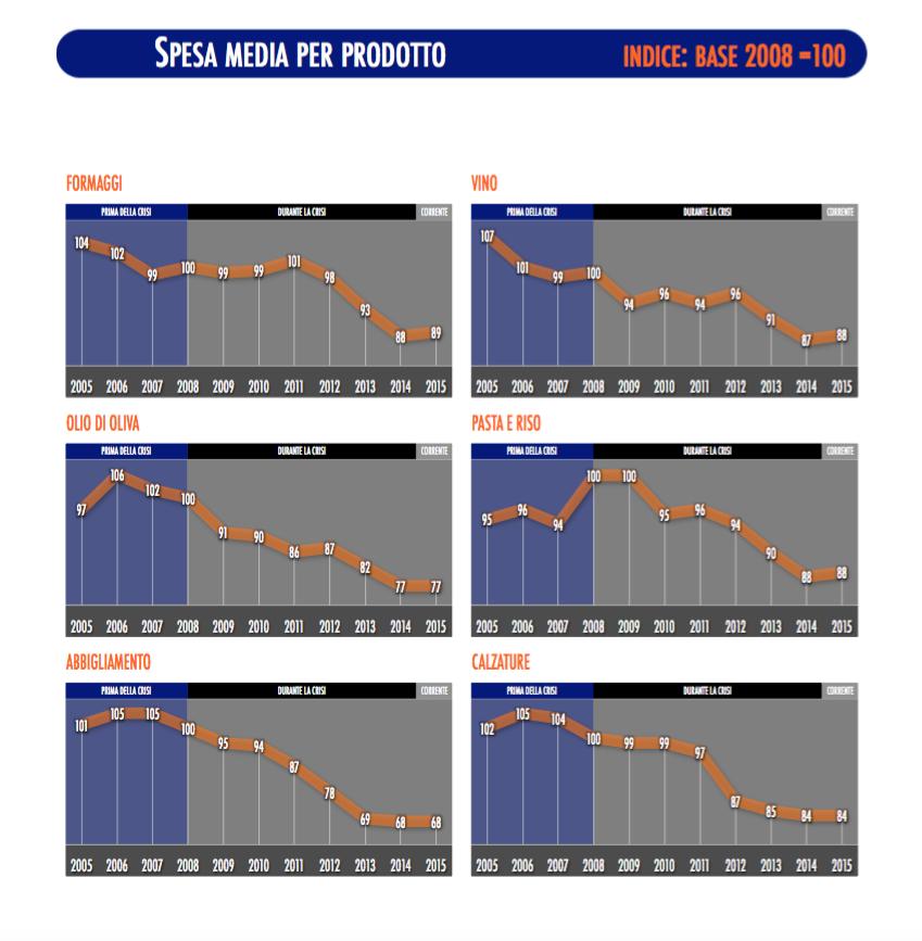 diapositiva_spesa_prodotto